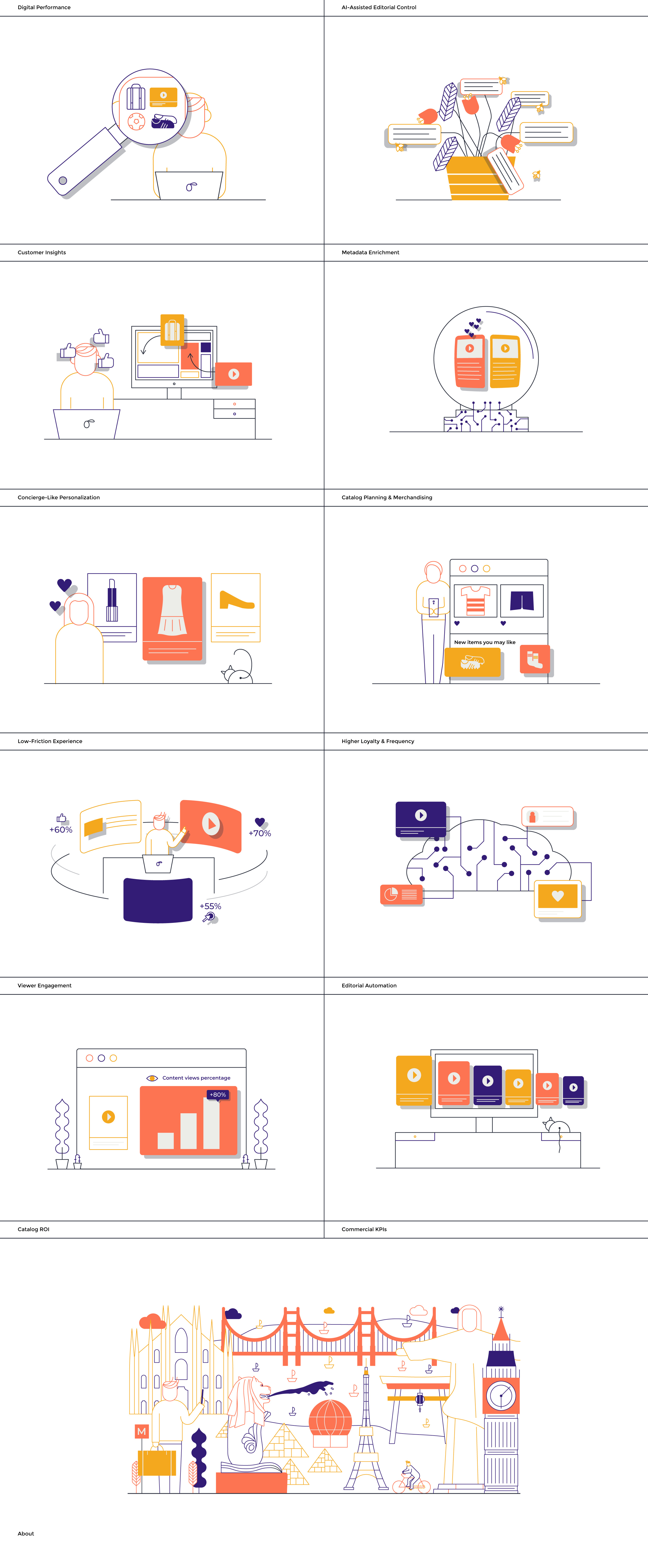 Contentwise_illustrations8